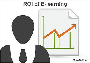 Next Generation Learning Management System Benefits and ROI