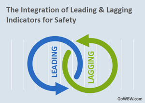 The Integration of Lagging and Leading Indicators_v3